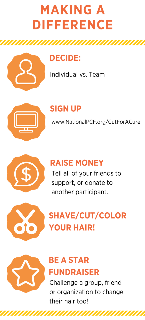 Cut for a Cure steps to participate.png